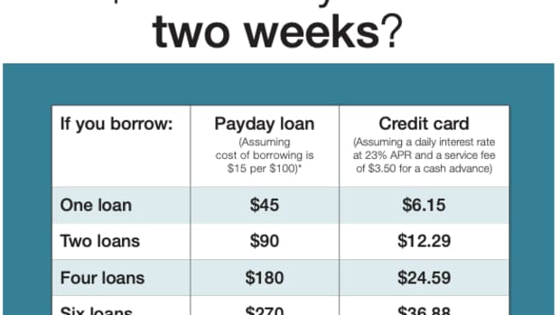 why-you-should-never-get-a-payday-loan-canadian-edition