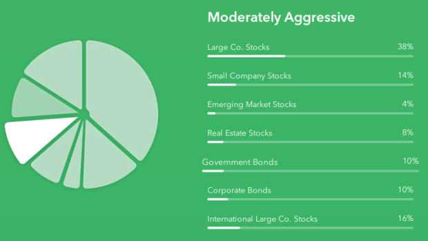 acorns-review-investing-spend