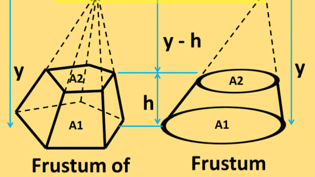 finding-the-surface-area-and-volume-of-frustums-of-a-pyramid-and-cone