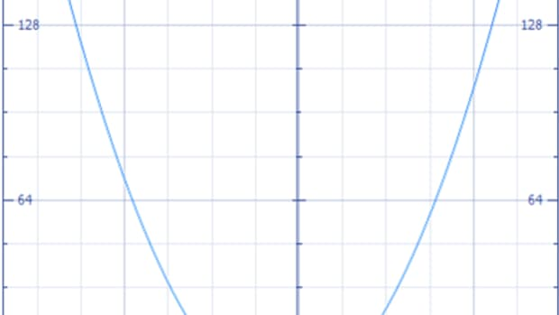 how-to-find-the-roots-of-a-quadratic-function