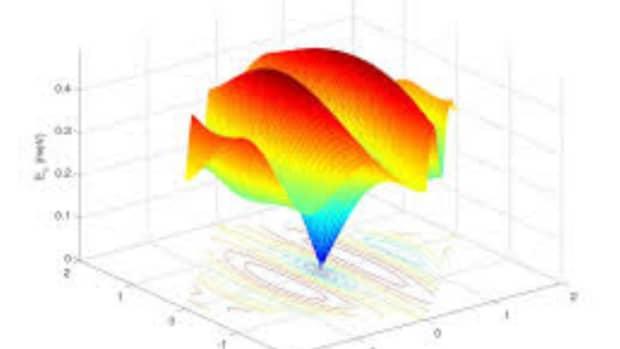 什么是 - 唱片 - 榴弹 - 它们的应用 - 旋转波理论