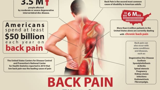 how-to-overcome-and-cure-back-pain-and-injuries