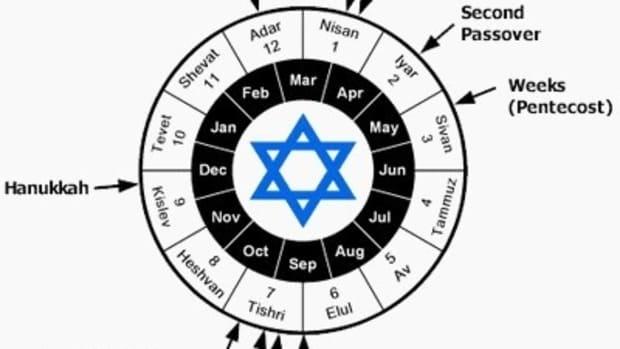 jewish-holiday-calendar-2010-2013