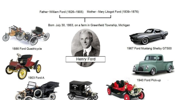 ford-motor-companys-astonishing-history-henry-ford-the-revolutionary-game-changer
