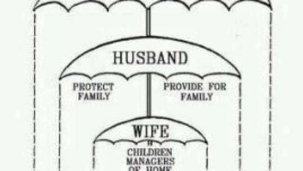 the-real-truth-behind-wives-submit-to-your-husbands