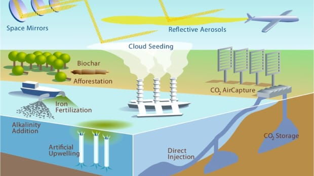 engineering-solutions-to-address-climate-change-and-reverse-global-warming