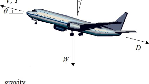 how-things-fly-basic-aerodynamics