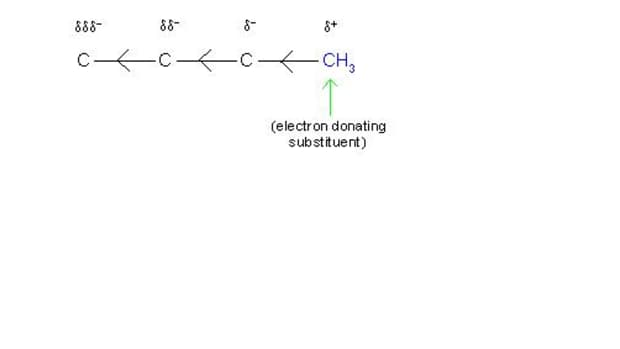 complete-chemistry-of-inductive-effect-observed-in-organic-molecule