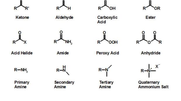 organic-chemistry-101-nomenclature