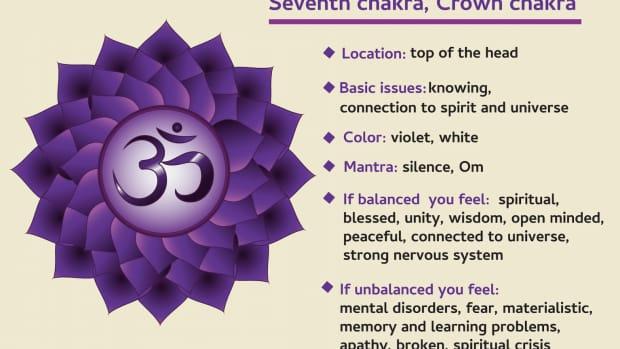 how-to-awake-the-sahasrara-chakra