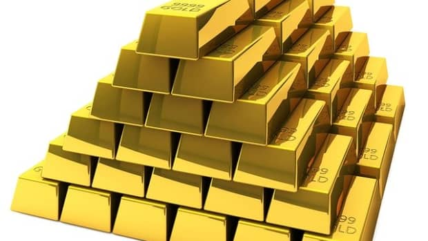 types-of-gold