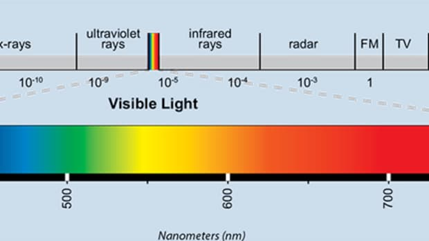 teachers-guide-for-radiation-beyond-visible-spectrum