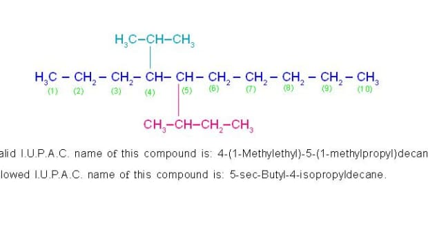 lucid-guideline-for-iupac-nomenclature-of-organic-compounds-part-1