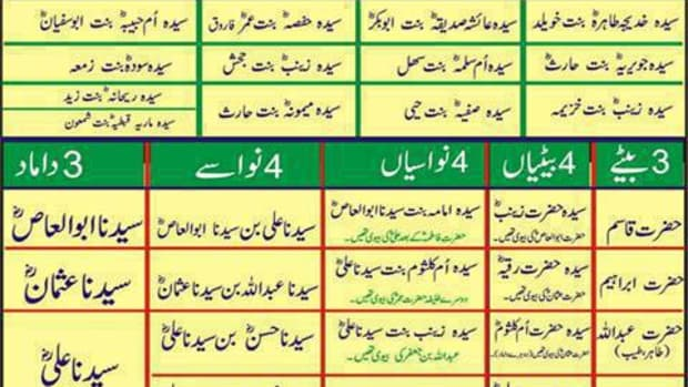 who-are-ahle-bait-of-holy-prophet-according-to-quran-and-ahadith-sayings-of-prophet-pbuh