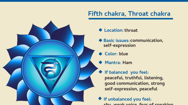 how-to-awake-the-vishuddhi-chakra