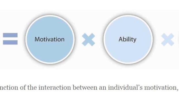theories-of-motivation