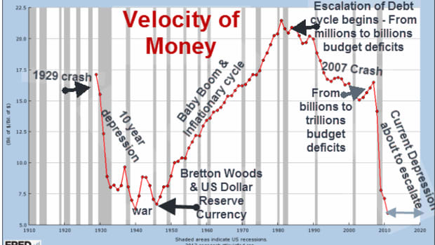 how-to-restore-economic-growth-increase-the-velocity-of-money