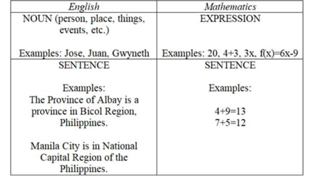 mathematical-language-and-symbols