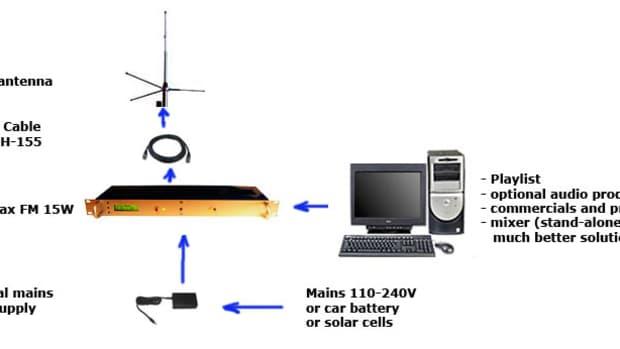 A Basic Fm Broadcasting Station Setup...