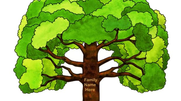 list-of-family-relation-names-and-their-meanings