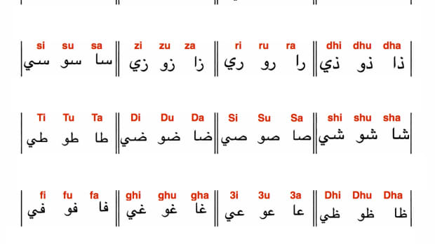 how-to-pronounce-each-letter-in-the-arabic-alphabet