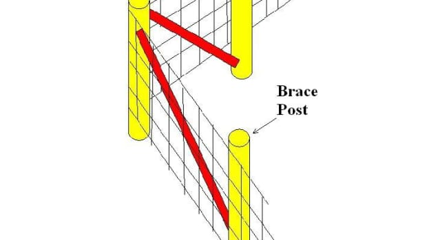Woven wire fence corner