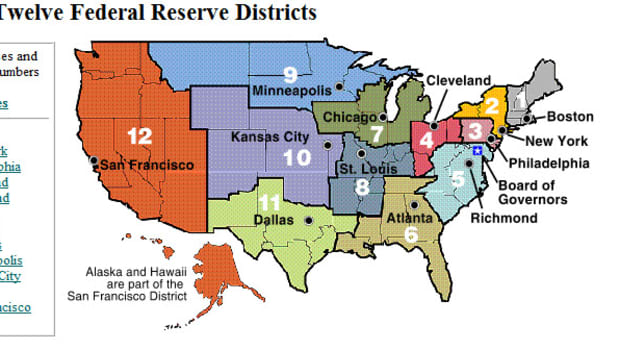 what-does-the-federal-reserve-do