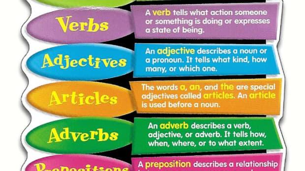 parts-of-speech-examples-quiz