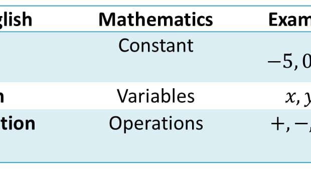mathematics-as-a-language