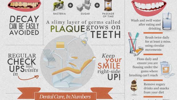 dental-care-brushing-up-on-the-basics