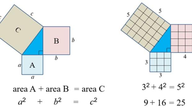 pythagoras-theorem-using-polygons-circles-and-solids