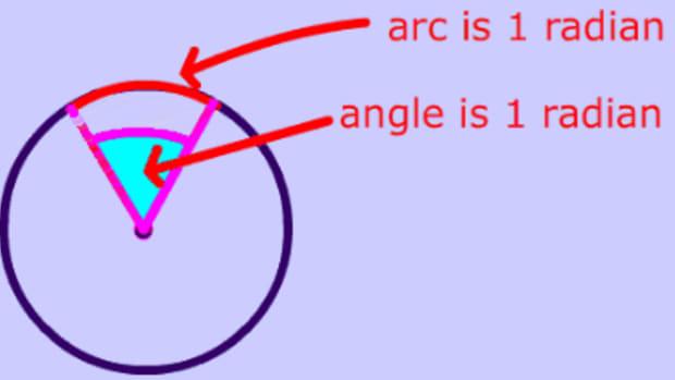 the-essence-of-trigonometry