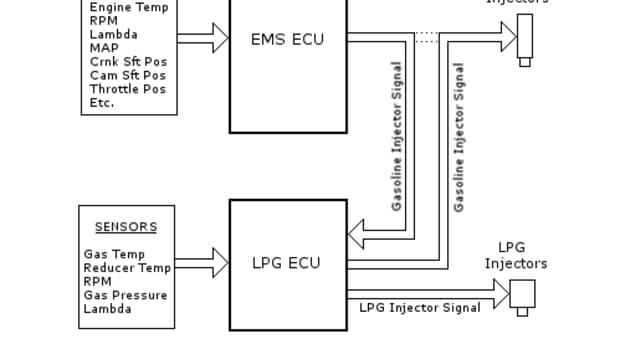 how-to-tune-an-lpg-powered-car