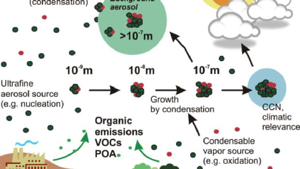 atmospheric-aerosols