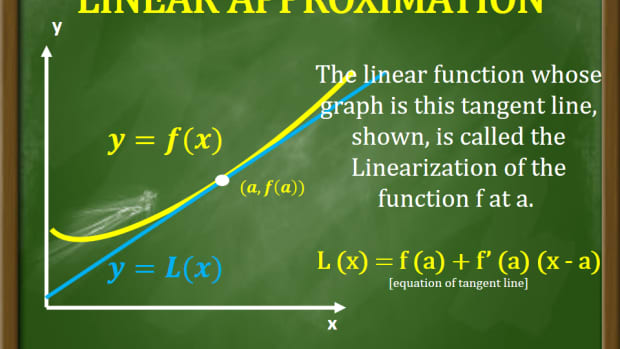 linear-approximation-and-differential-in-calculus