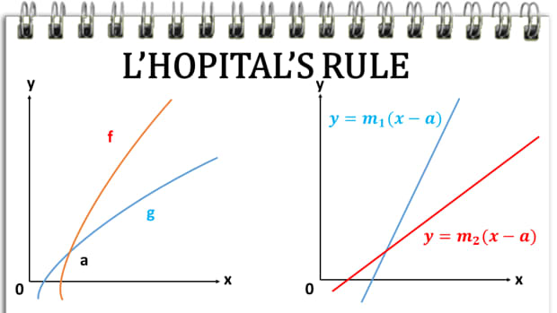 lhopitals-rule-in-evaluating-limits-of-indeterminate-forms