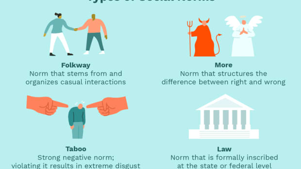 norms-in-different-cultures
