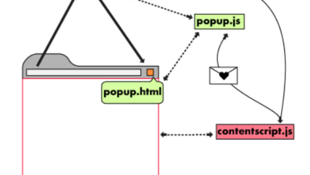 chrome-extensions-messaging-api-easily-explained