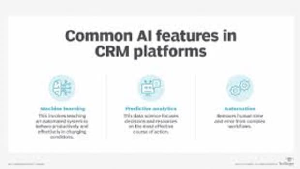 how-is-ai-driving-change-in-crm