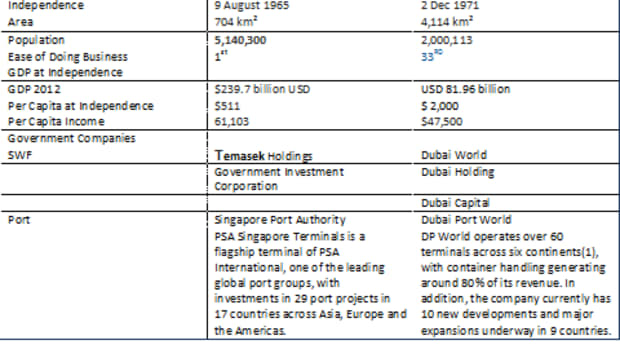 dubai-and-singapore-tales-of-two-cities