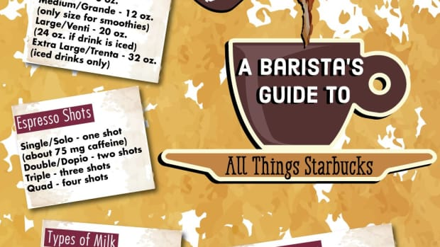 starbucks-drink-guide-terms