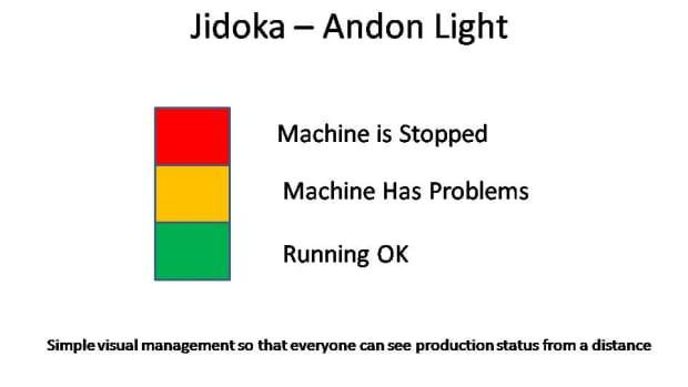 jidoka-and-autonomation