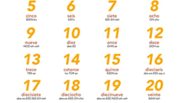 learn-to-count-in-spanish-1-100