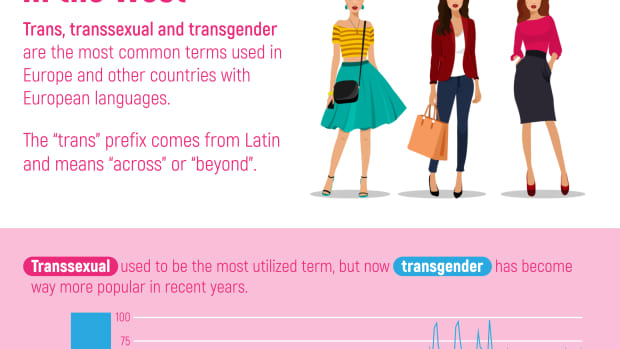 reaction-article-on-the-study-of-transgender-women-in-asia