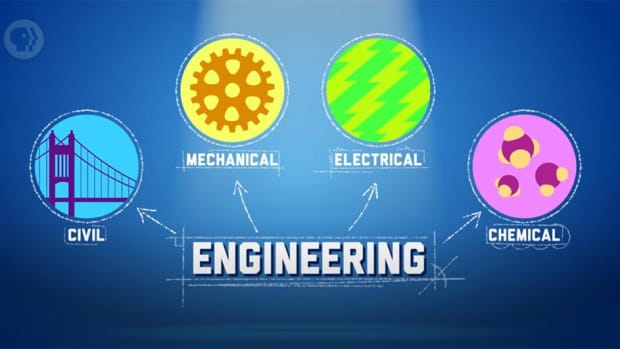 engineering-as-a-multifaceted-option