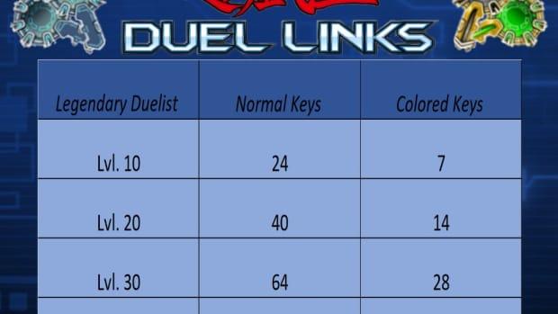 yu-gi-oh-duel-links-gate-keys