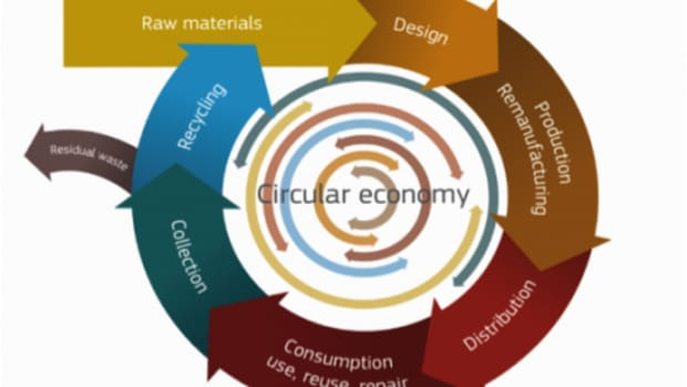 waste-management-and-sustainable-circular-economy