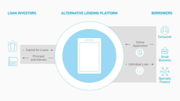 five-benefits-of-alternate-lending-for-small-businesses