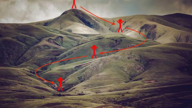 understanding-gradient-descent