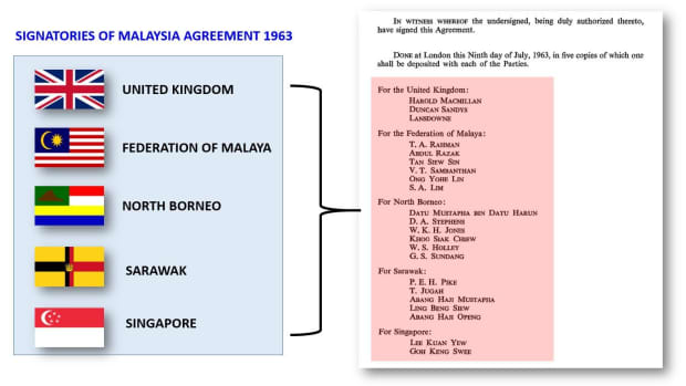 malaysia-agreement-1963-and-the-inter-governmental-committee-report-is-an-international-agreement